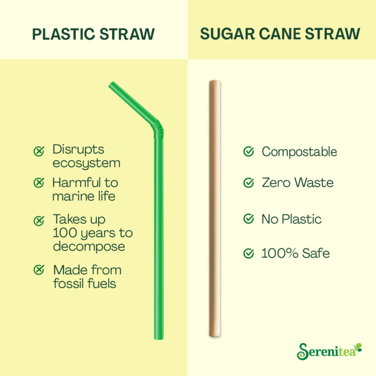 Sugar Cane post